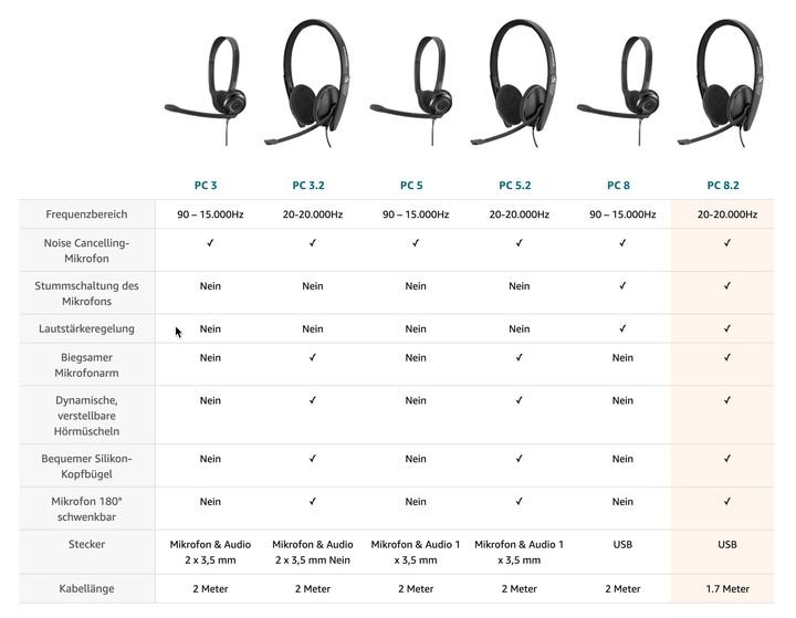 Amazon Plus Produkt Einzeln Bestellen
